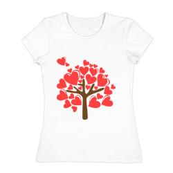 Семейное дерево. Мама